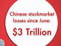 BBC: China's Stock Market Lost Value Equal To 10x Greece's GDP This Month